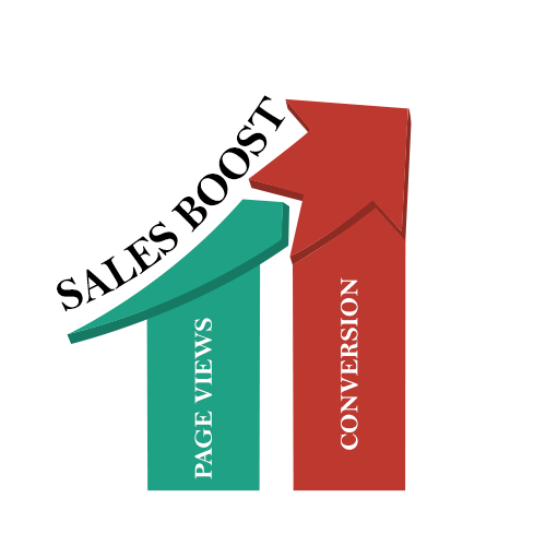 How to increase sales on Amazon?